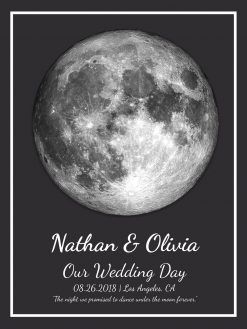 Wedding Day Moon Phase Poster
