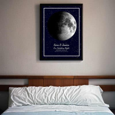 Moon Joy Starry Night Moon Phase Poster | Remember That Very Night You Said I Do
